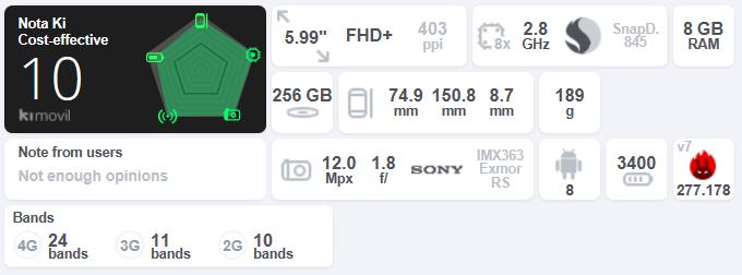 Xiaomi-Mi-Mix-2s_score