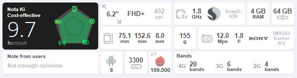 ASUS-ZenFone-5_score