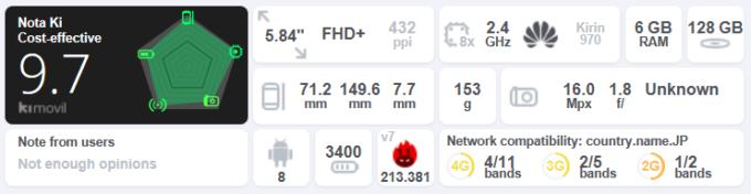 Huawei-honor10_score