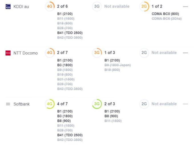 Xiaomi-Poco-F1_band