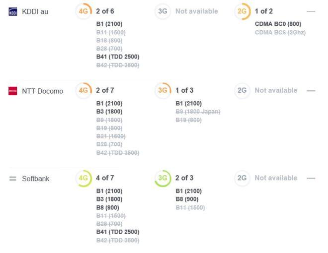 Xiaomi_Mi_Max_3_band