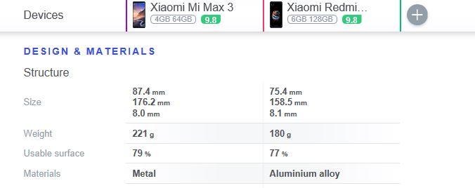 Xiaomi_Mi_Max_3_size01