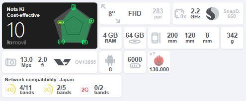 Xiaomi_Mi_Pad4_score_LTE