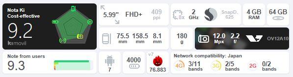 Xiaomi_Redmi5Plus_score