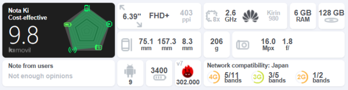Huawei_Honor_Magic_2_spec