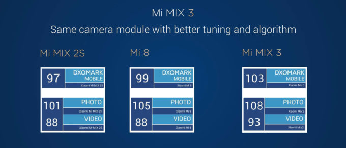 Xiaomi_Mi_Mix_3_07