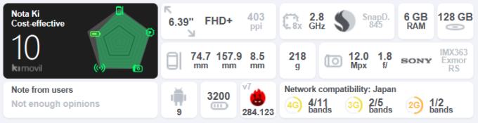 Xiaomi_Mi_Mix_3_score